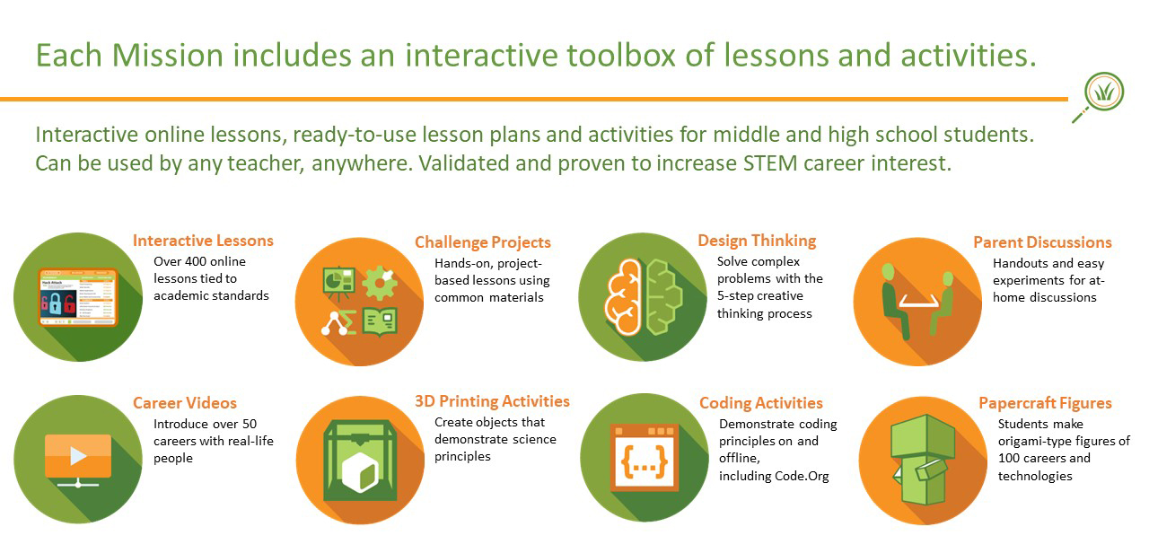 Learning Blade Mission Outlines - Each mission includes an interactive toolbox of lessons and activities.